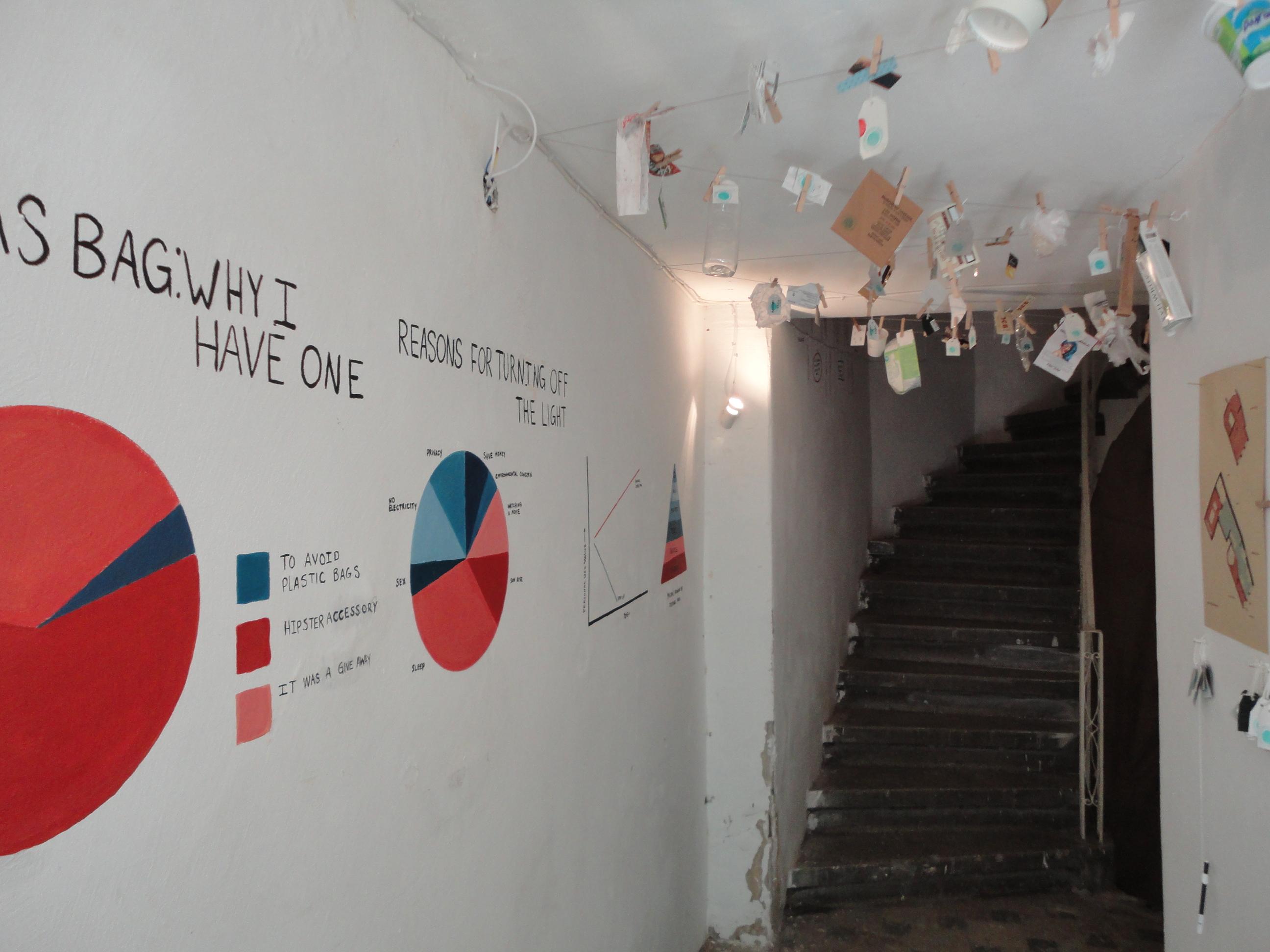 متحف القمامة
